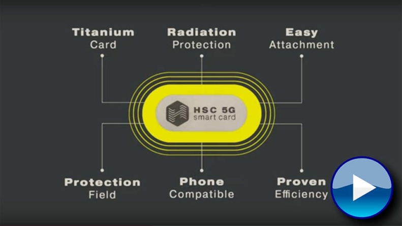 5G MicroShield Is The Solution To Stay Safe From Harmful Samrtphone Radiations